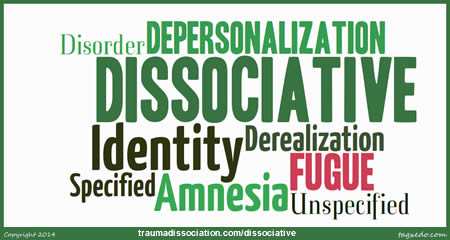 Dissociative Disorders wordcloud